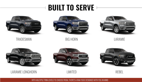 All New 2019 Ram 1500 | Humes Chrysler Jeep Dodge