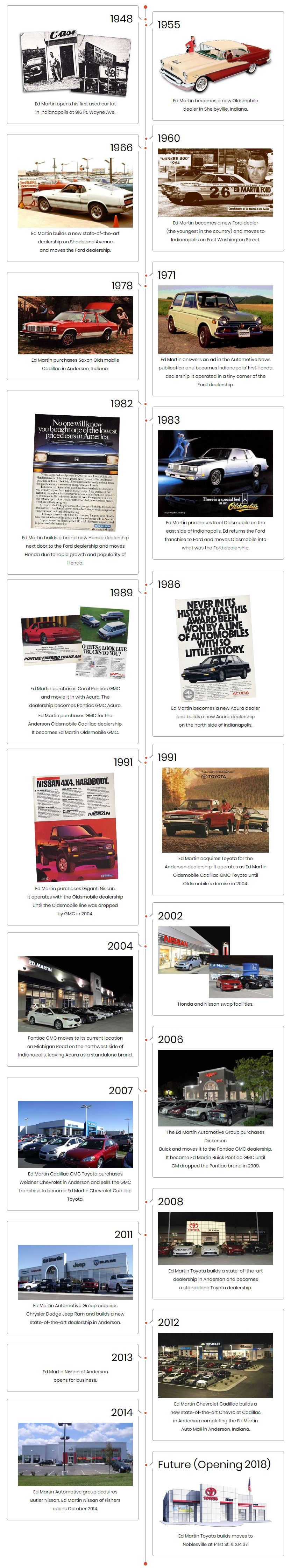 Ed Martin Auto Group
