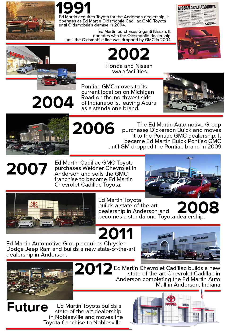 Ed Martin Chrysler Dodge Jeep RAM | New Chrysler, Dodge, Jeep, Ram