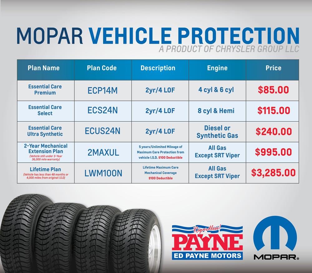 Mopar-Vehicle-Protection-Program-Custom-Page.jpg
