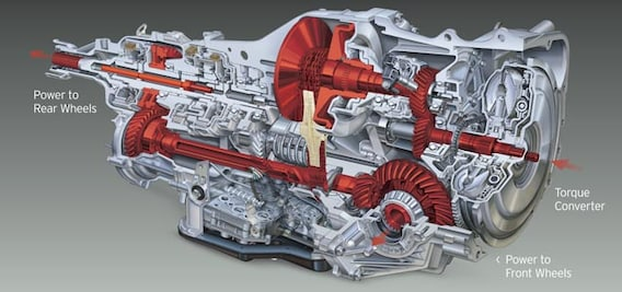 CVT Transmission Research | New & Used Subaru Cars & SUVs