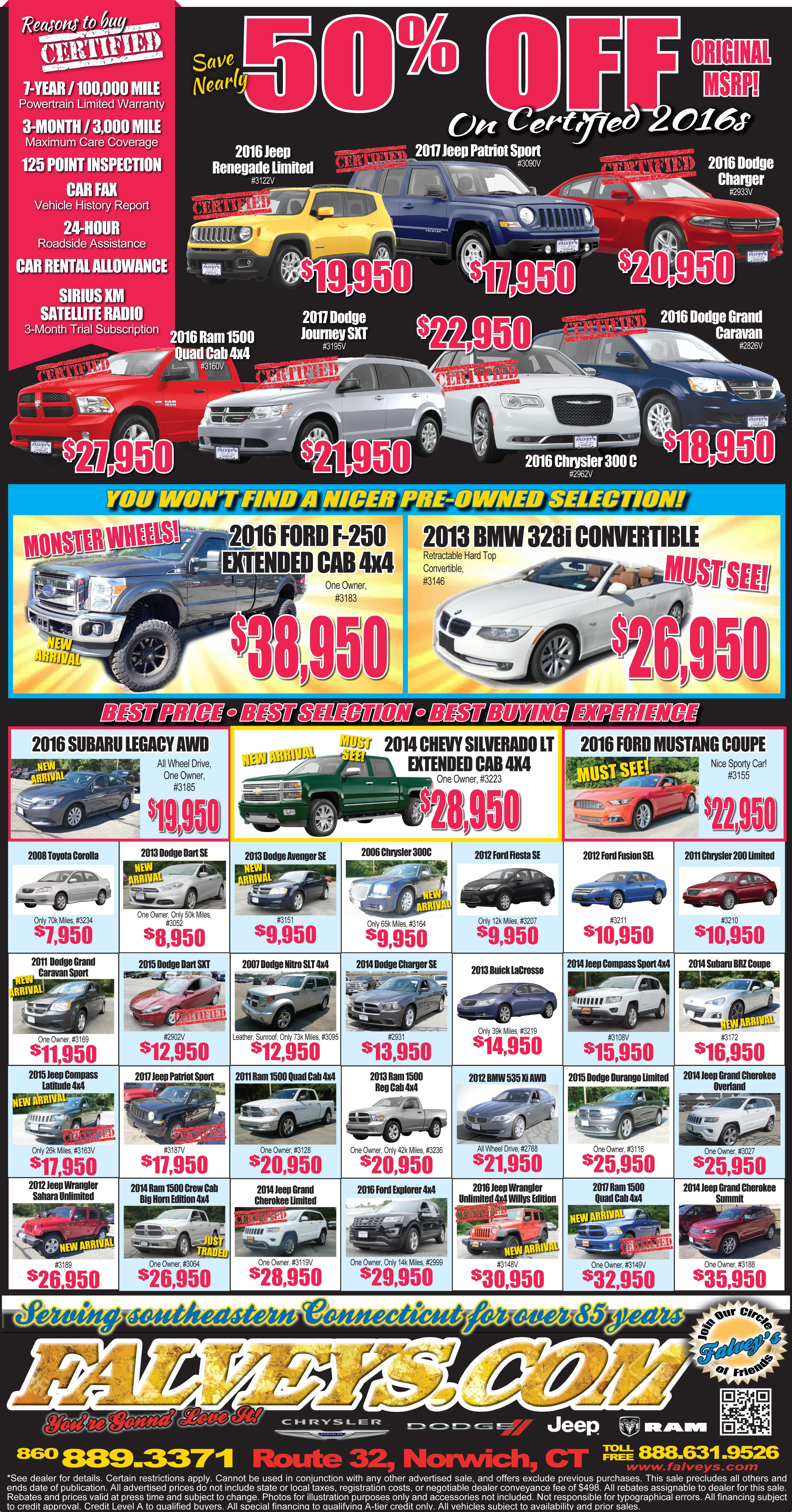 Falvey s Motors Inc
