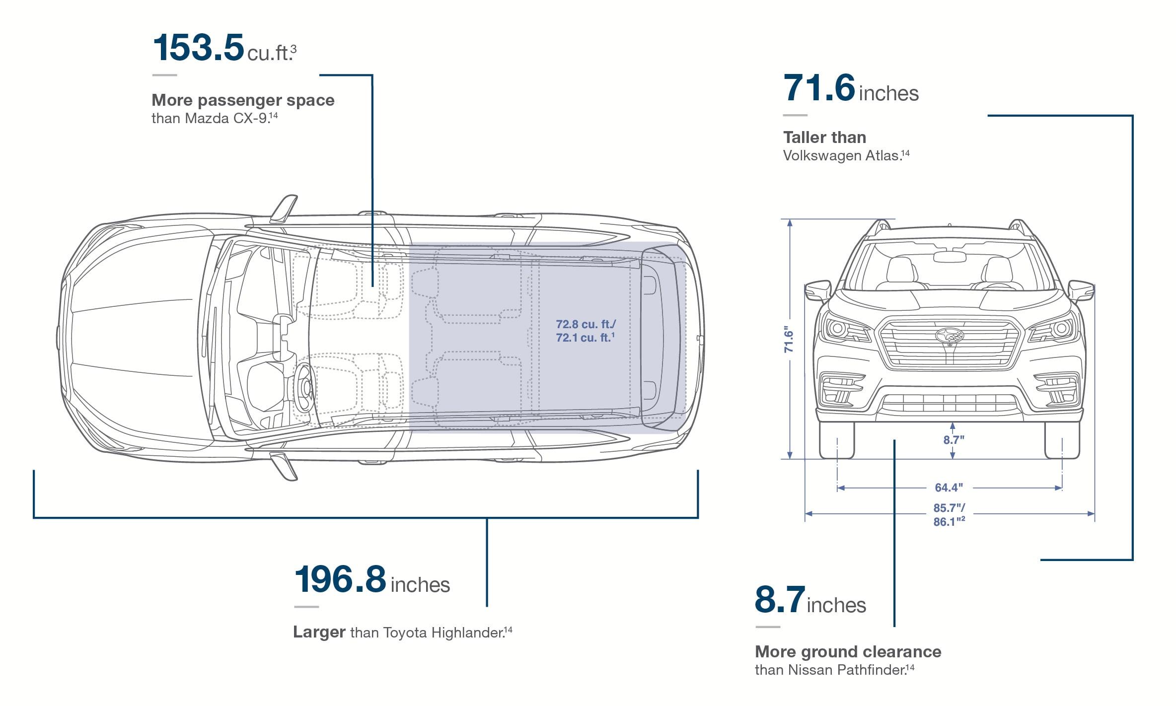 Subaru Suv Tulsa | 2018, 2019, 2020 Ford Cars