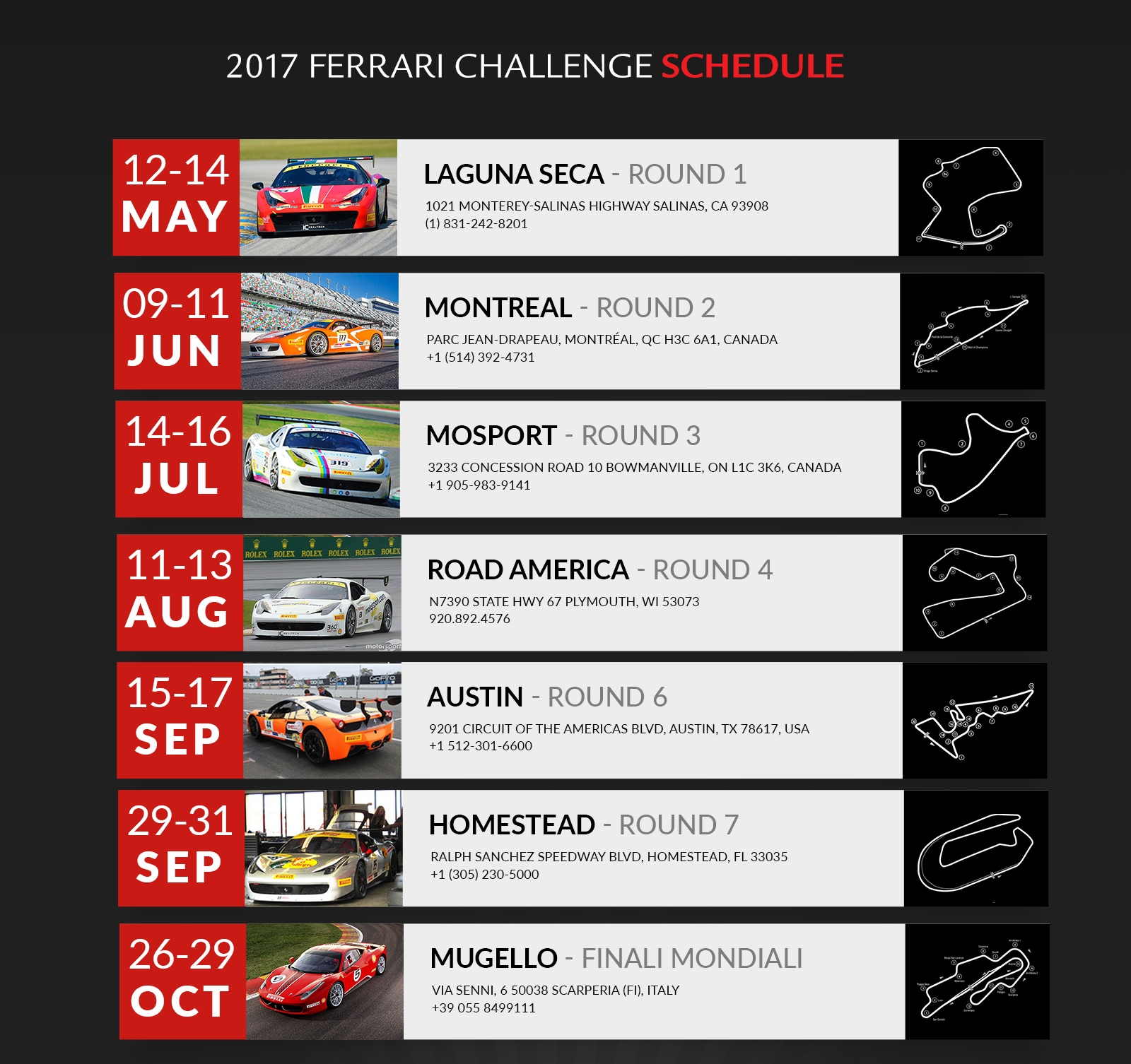 Ferrari Challenge Season