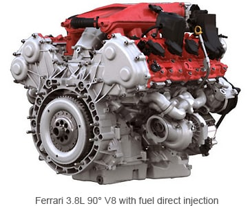 Ferrari California T V8 engine