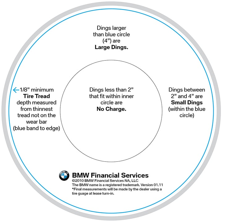 BMW Car Lease End Options | Fields BMW of Lakeland, FL