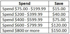 Spend and Save!