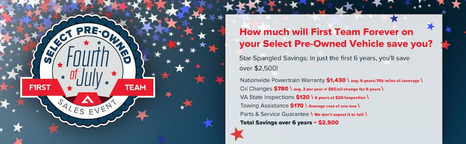 Fourth of July Select Pre-Owned Sales Event