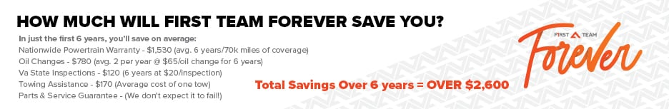 First Team Forever Savings