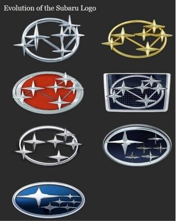 Five Star Subaru Origin Of The Name Subaru