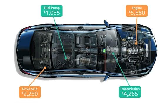 Lifetime Powertrain Warranty | Frank Fletcher Honda Bentonville