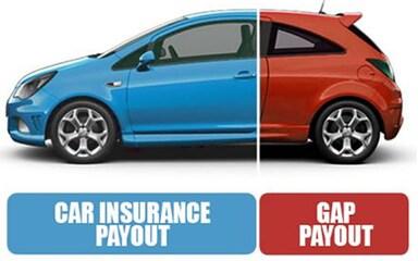 Guaranteed Auto Protection (GAP)