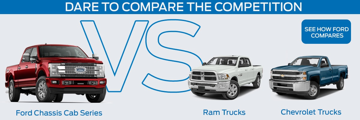 See How Ford Compares