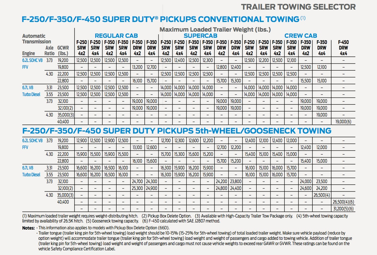 235118032 Sullivan Ford Auto World Case Study