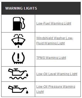 Gary Lang Subaru Maintenance Tips Warning Lights