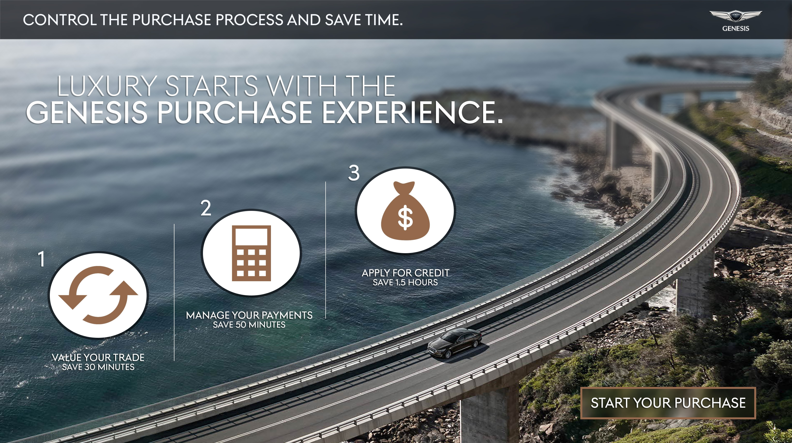 Genesis control the purchase process and save time