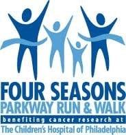 CHOP parkway Run/Walk Marathon