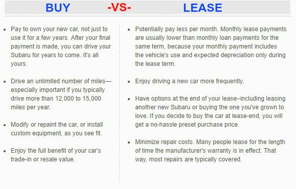 vehicle lease vs purchase