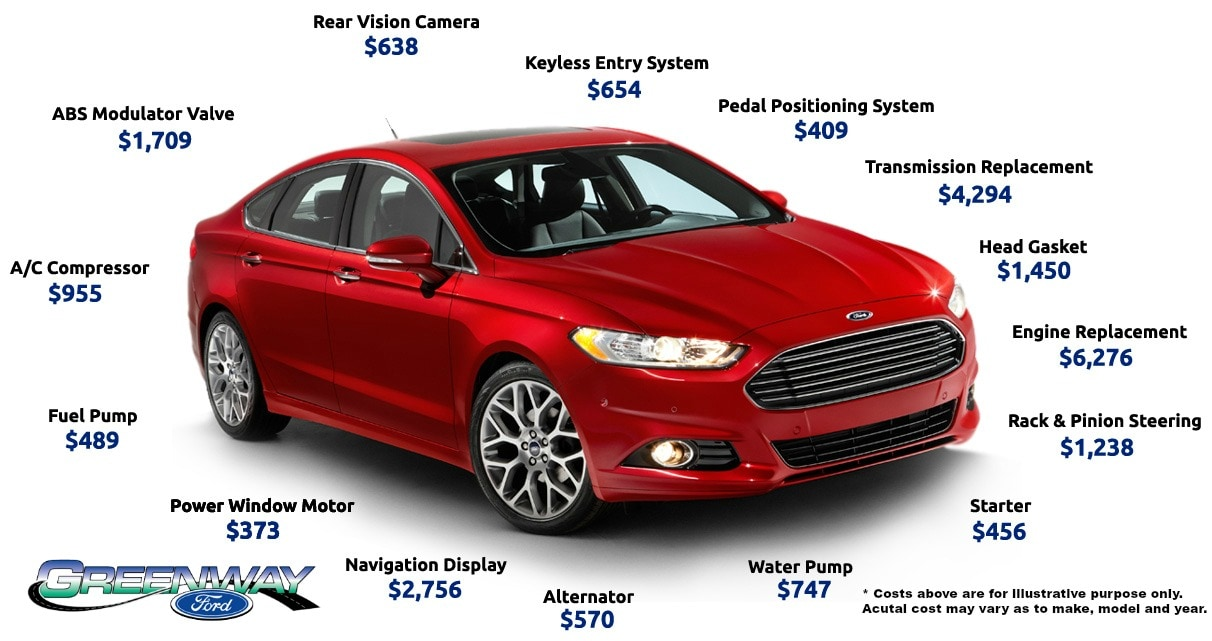 greenway ford new ford dealership in orlando fl 32817. Cars Review. Best American Auto & Cars Review