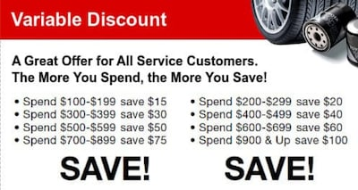 Service Variable Discount