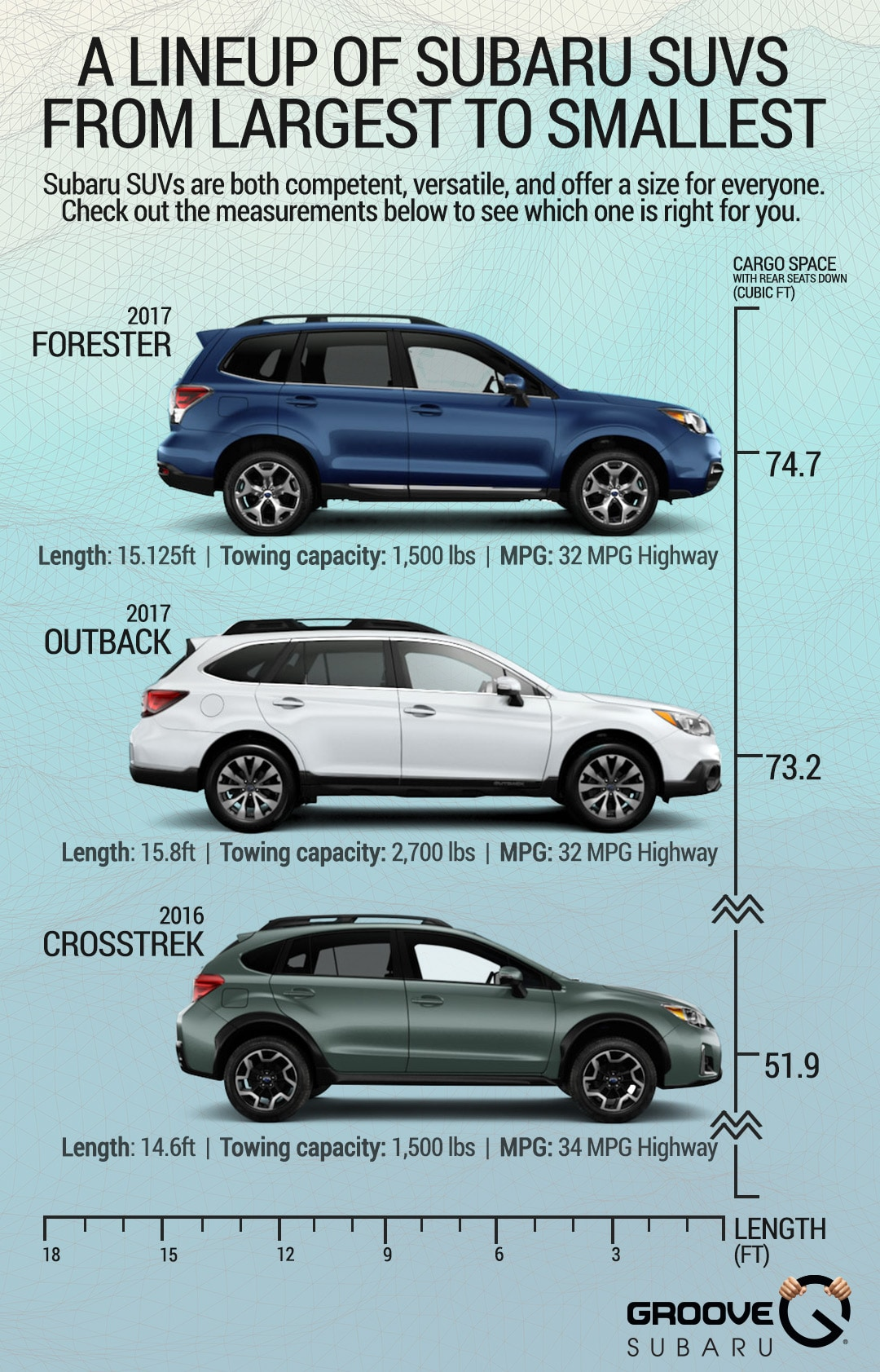 Towing Capacity Chart Subaru | 2019 Trucks