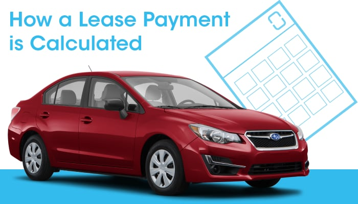 How a Lease Payment is Calculated