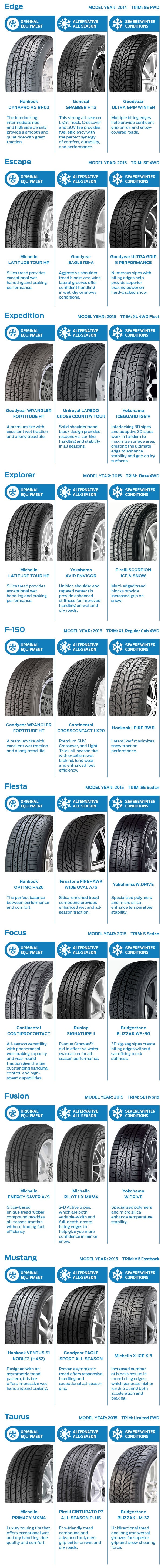Best All Weather Tires For Your Ford Car Or Suv Duluth