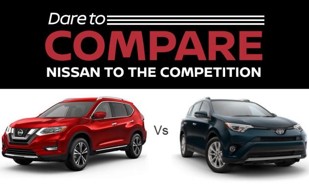 2017 Nissan Rogue vs Toyota RAV4 comparison