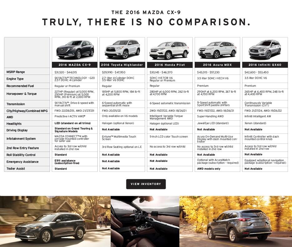 Charming 2016 Mazda CX 9 Comparison