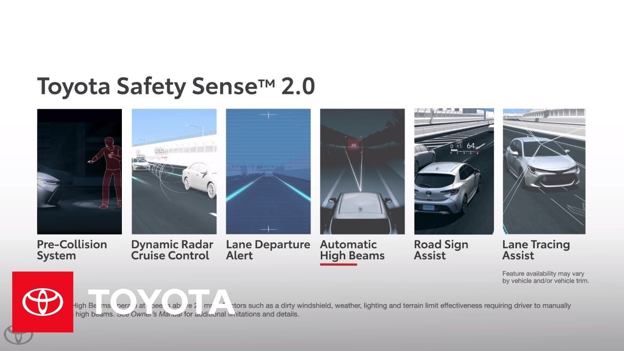 Toyota Safety Sense 2.0 graphic with Lane departure, pre-collision, dynamic radar, road sign, and lane tracing.