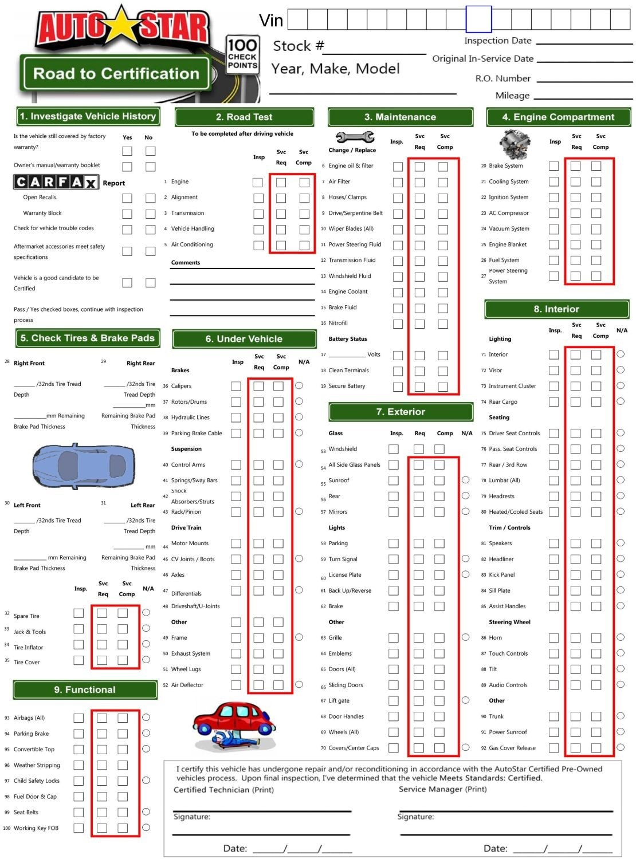 Certified Pre Owned Cars Chrysler Dodge Jeep Ram Dealership