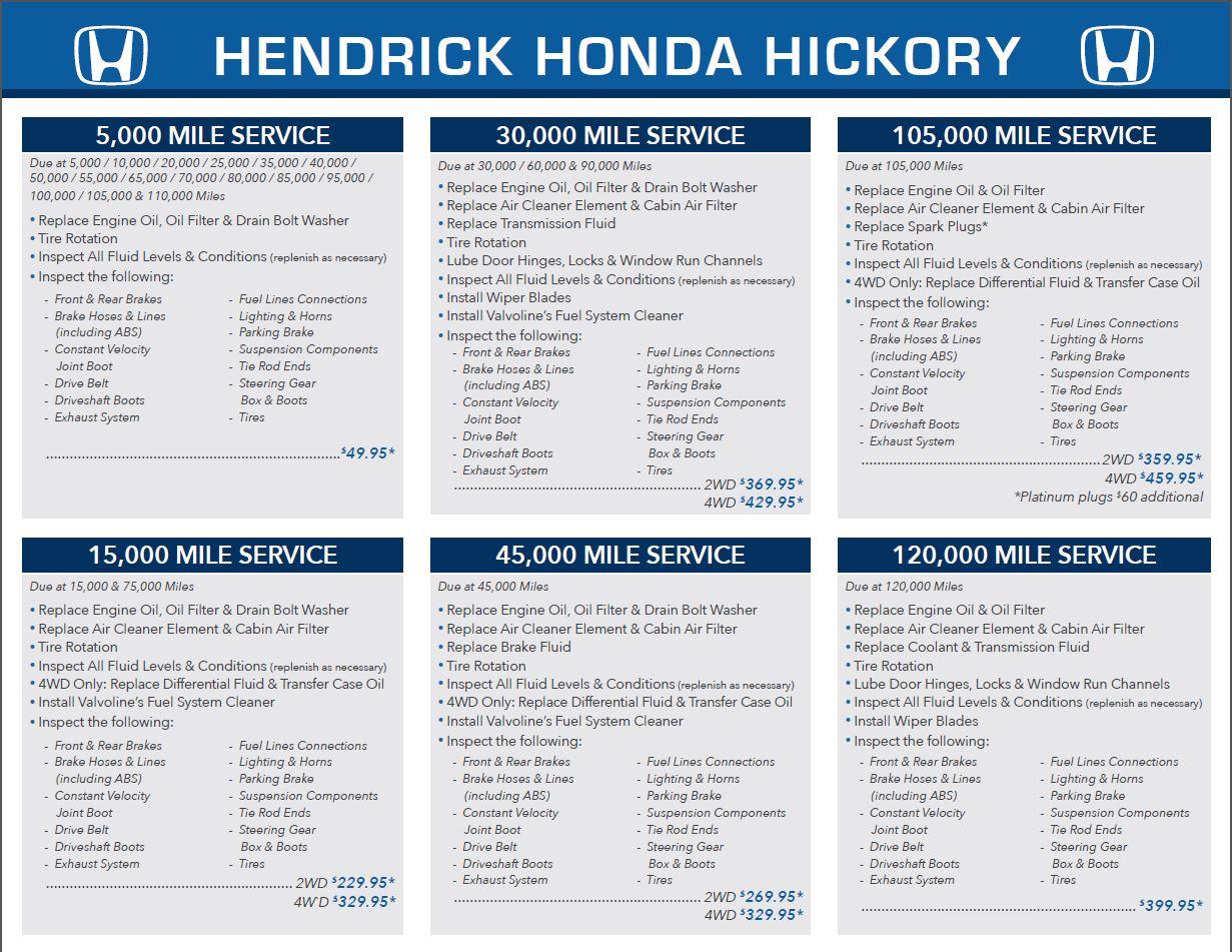 Contact. Hendrick Honda Hickory