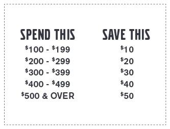 Bonus Discount Coupon