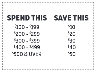 Do-It-Yourself Parts Special Spend and Save