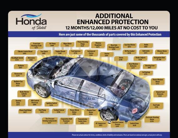 Honda Of Slidell Warranty Serving Gulfport Ms