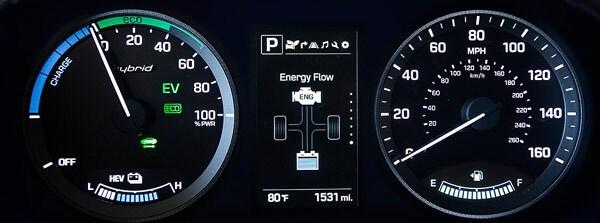 Energy Gauge