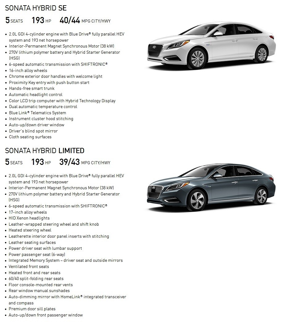 Hyundai Sonata Hybrid Se and Limited Specs