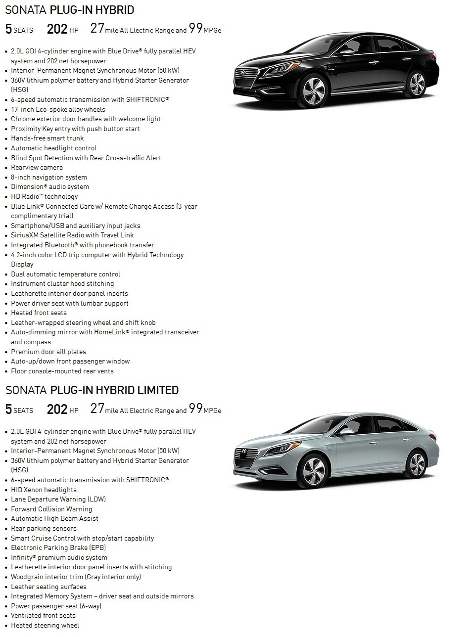 Trim levels on the Hyundai Sonata Plug-in