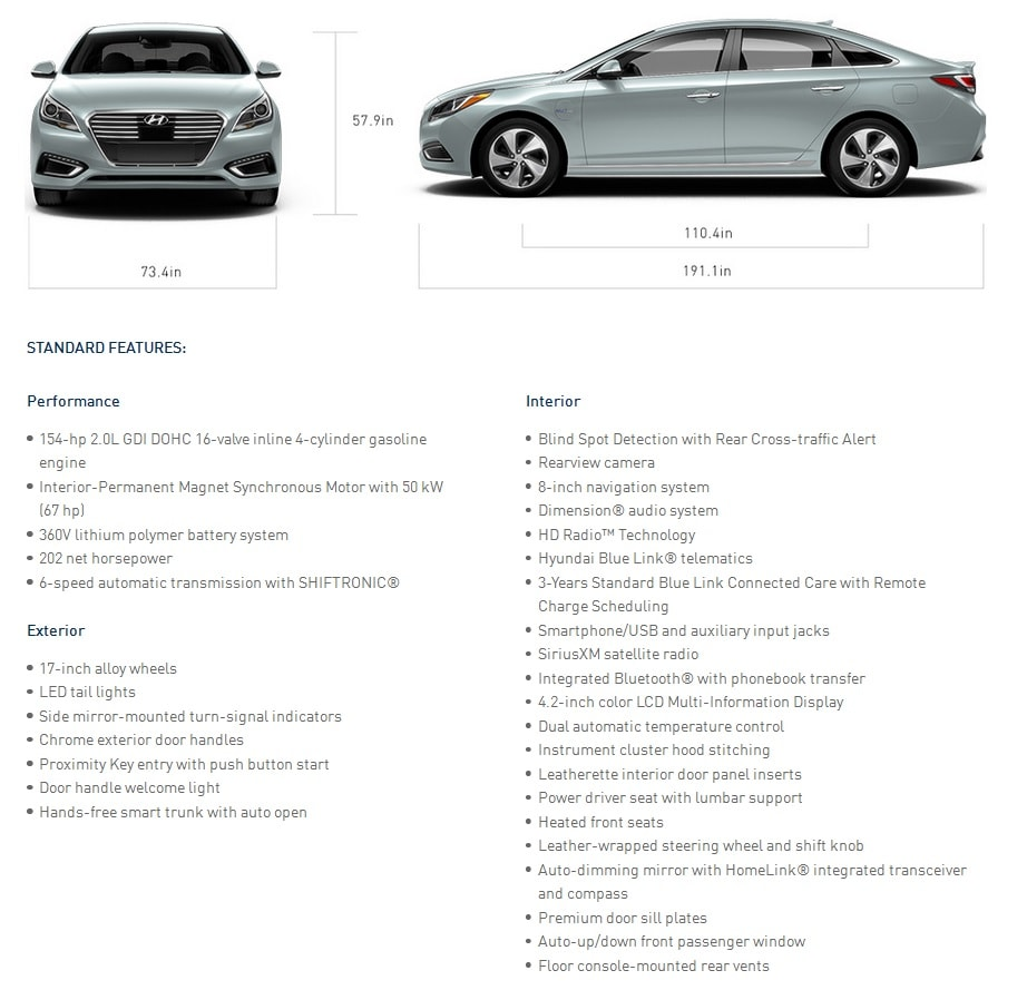 Dimensions of the 2017 Hyundai Sonata Plug-in