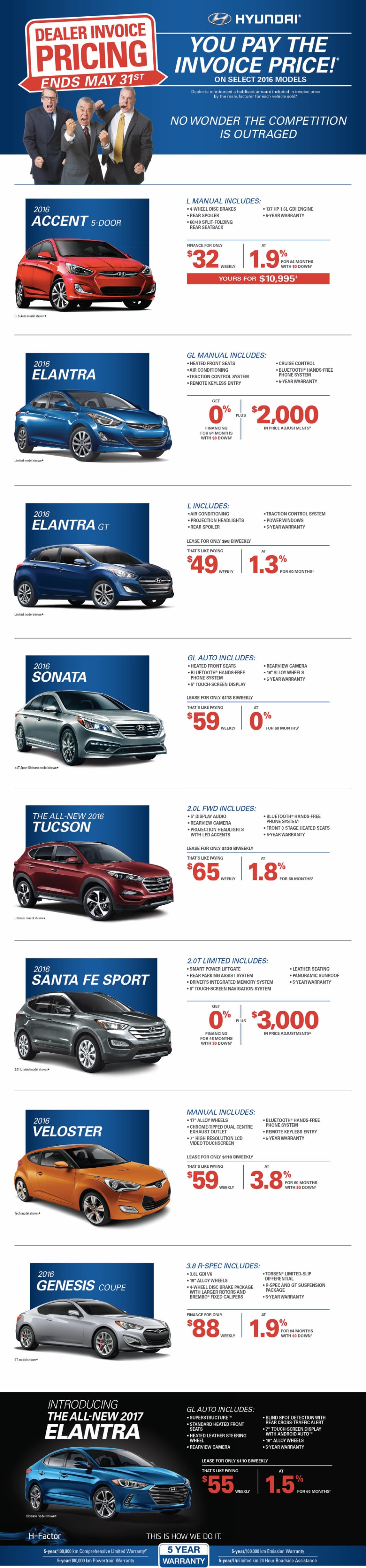 Hyundai Invoice Pricing Now On At Hyundai Of Oakville - Dealer invoice price hyundai accent