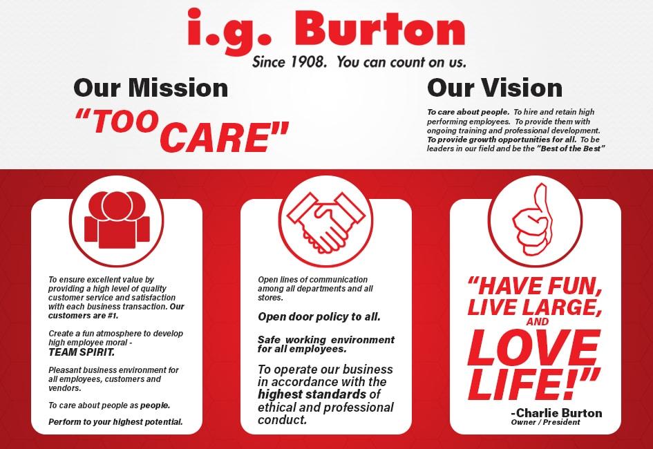 Mission Statement | i.g. Burton Chrysler Dodge Jeep Ram Fiat