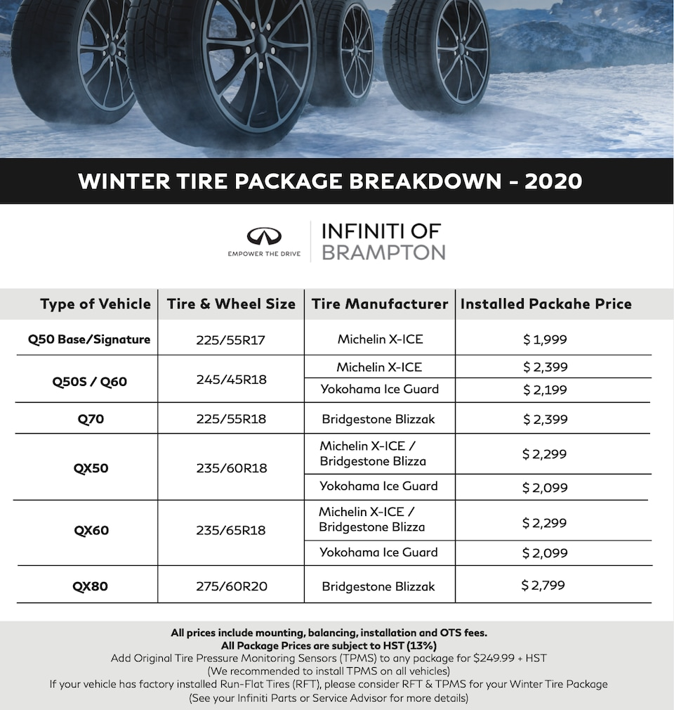 Infiniti of Brampton Winter Tire Packages 2020