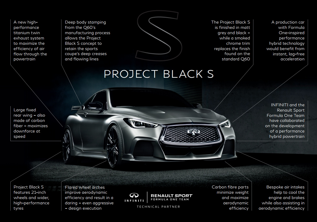 INFINITI Q60 Project Black S concept infographic