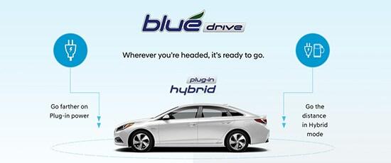 Hyundai Blue Drive Technology: 3 Things to Know | Hyundai