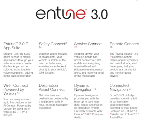 Entune 3.0 | Interstate Toyota on map services, map scores, map rules, map data, map books, map graphics, map photography,