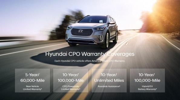 Hyundai CPO Warranty Coverages