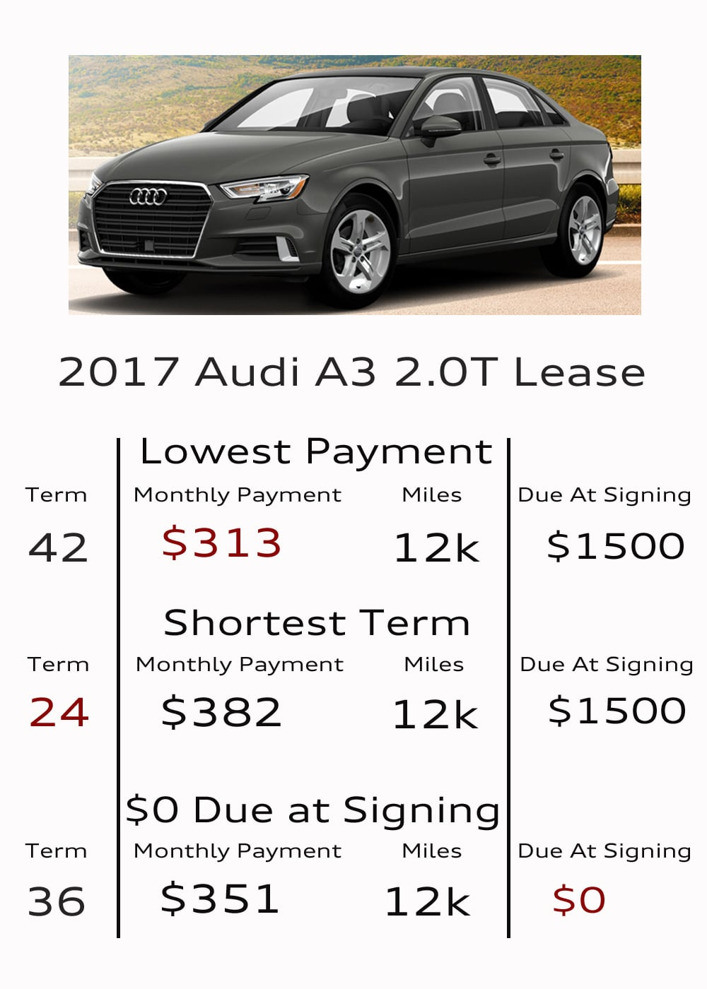 near ny current oyster htm payment ad bay our audi website see dealership lease specials