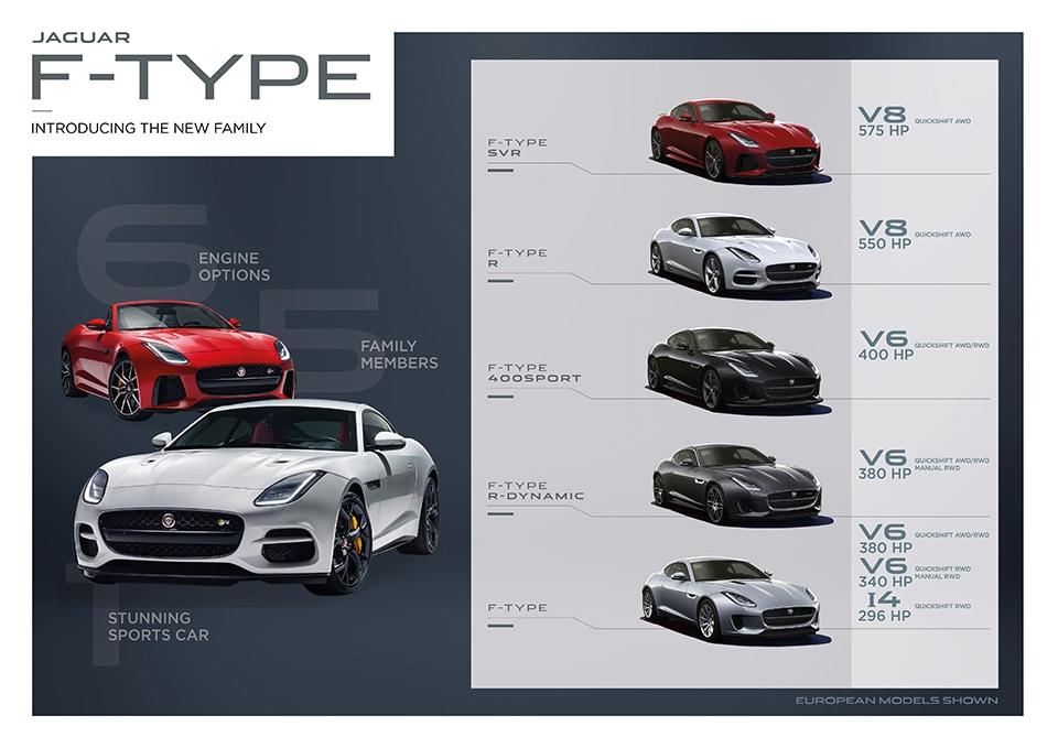 jaguar f-type trim level breakdown