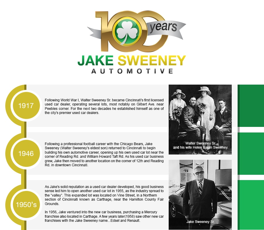 Following World War I, Walter Sweeney Sr. became Cincinnati's first licensed used car dealer, operating several lots, most notably on Gilbert Ave. near Peebles corner. For the next two decades he established himself as one of the city's premier used car dealers.Following a professional football career with the Chicago Bears, Jake Sweeney (Walter Sweeney's eldest son) returned to Cincinnati to begin building his own automotive career, opening up his own used car lot near the corner of Reading Rd. and William Howard Taft Rd. As his used car business grew, Jake then moved to another location on the corner of 12th and Reading Rd. in downtown Cincinnati.As Jake's solid reputation as a used car dealer developed, his good business sense led him to open another used car lot in 1955, as the industry spread to the