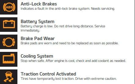 Kia Warning Lights And What They Mean Kia Soul Dashboard Warning